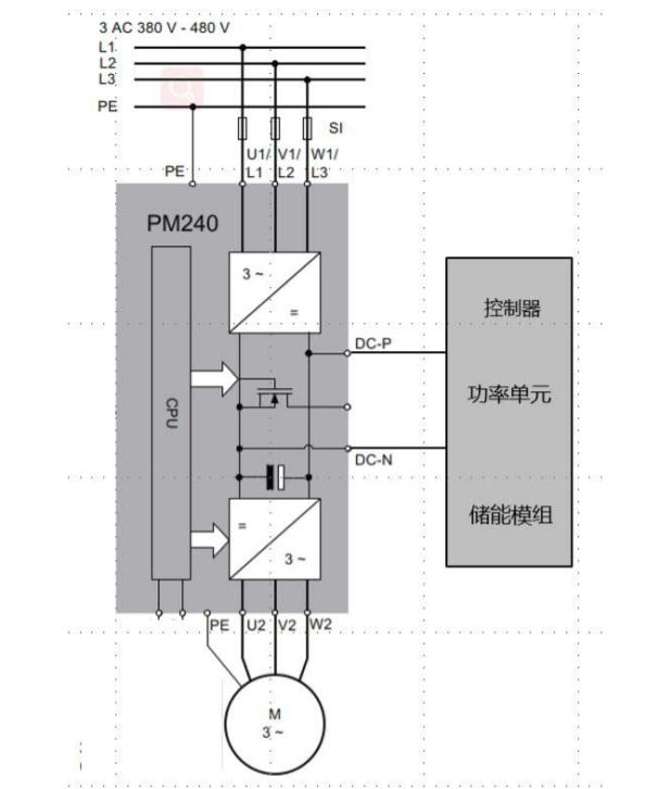 TG20 系列变频直流补偿单元